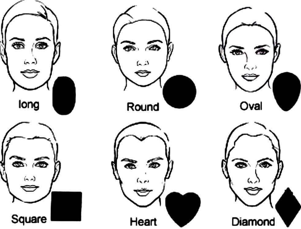 How To Choose A Hair Style For Your Face Shape